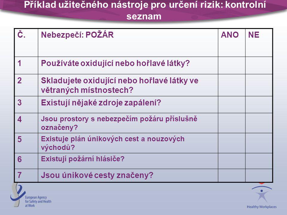Příklad užitečného nástroje pro určení rizik: kontrolní seznam Č.Nebezpečí: POŽÁRANONE 1Používáte oxidující nebo hořlavé látky? 2Skladujete oxidující