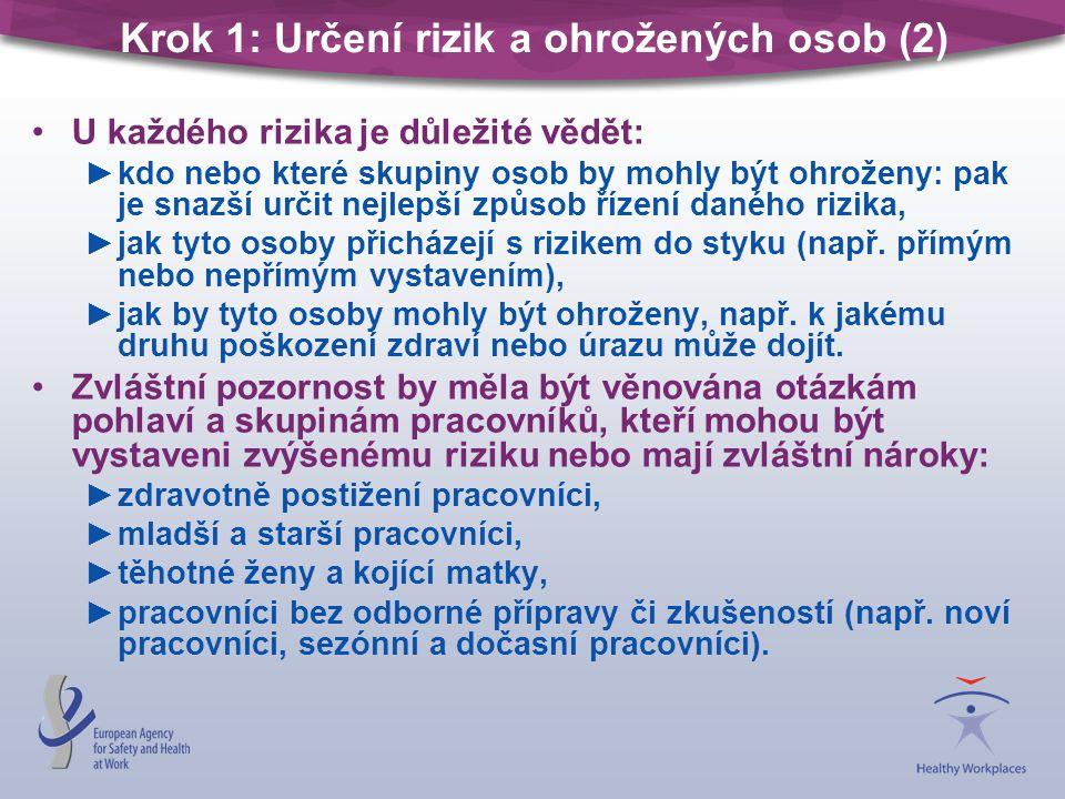 Krok 1: Určení rizik a ohrožených osob (2) U každého rizika je důležité vědět: ►kdo nebo které skupiny osob by mohly být ohroženy: pak je snazší určit
