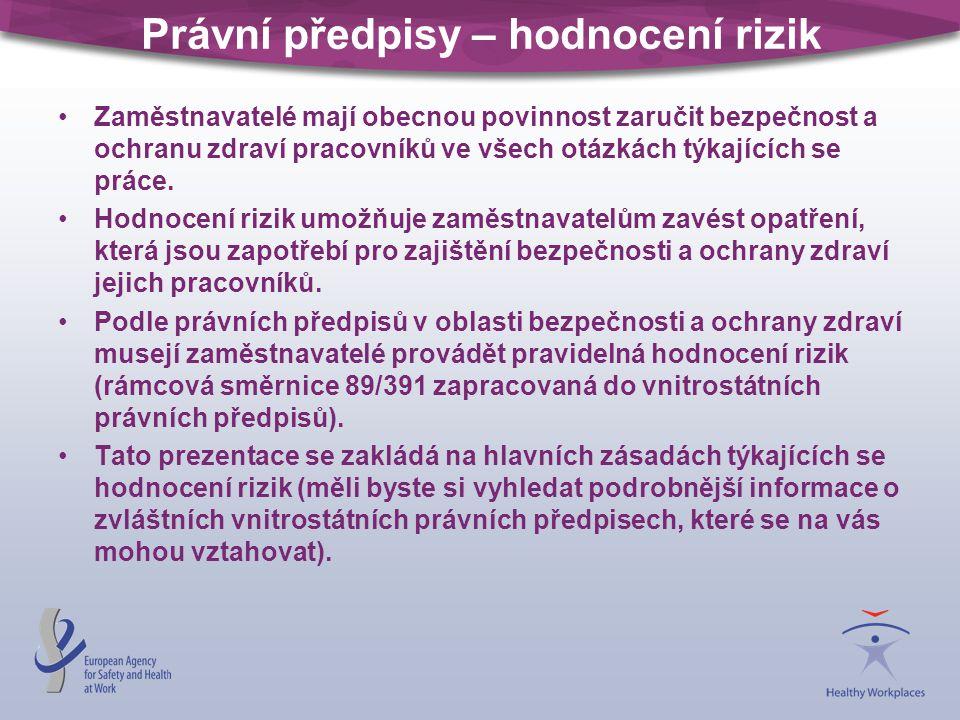Krok 4: Přijetí opatření Zaveďte preventivní a ochranná opatření.
