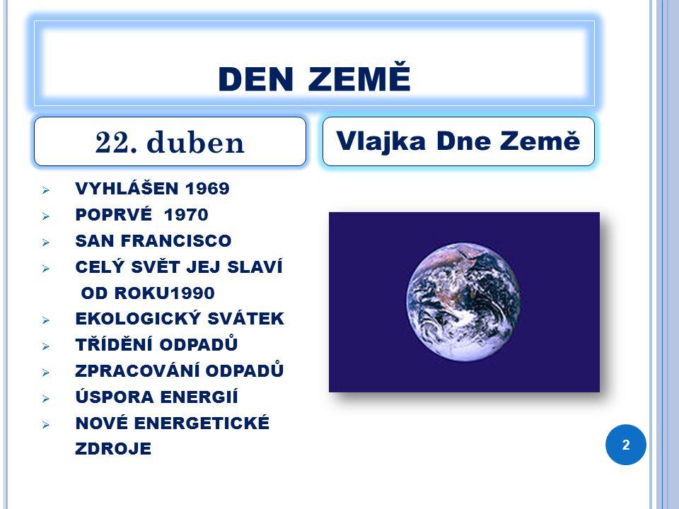 Inovace bez legrace CZ.1.07/1.1.12/01.0070 Tento projekt je spolufinancován Evropským sociálním fondem a státním rozpočtem České republiky. DEN ZEMĚ –