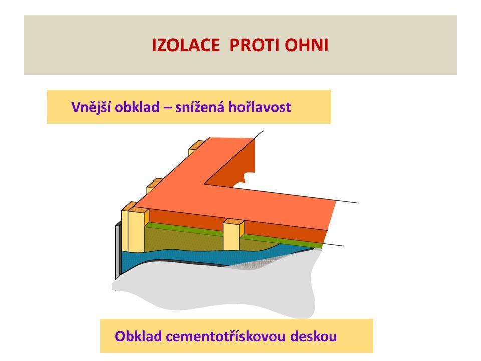 IZOLACE PROTI OHNI Vnější obklad – snížená hořlavost Obklad cementotřískovou deskou