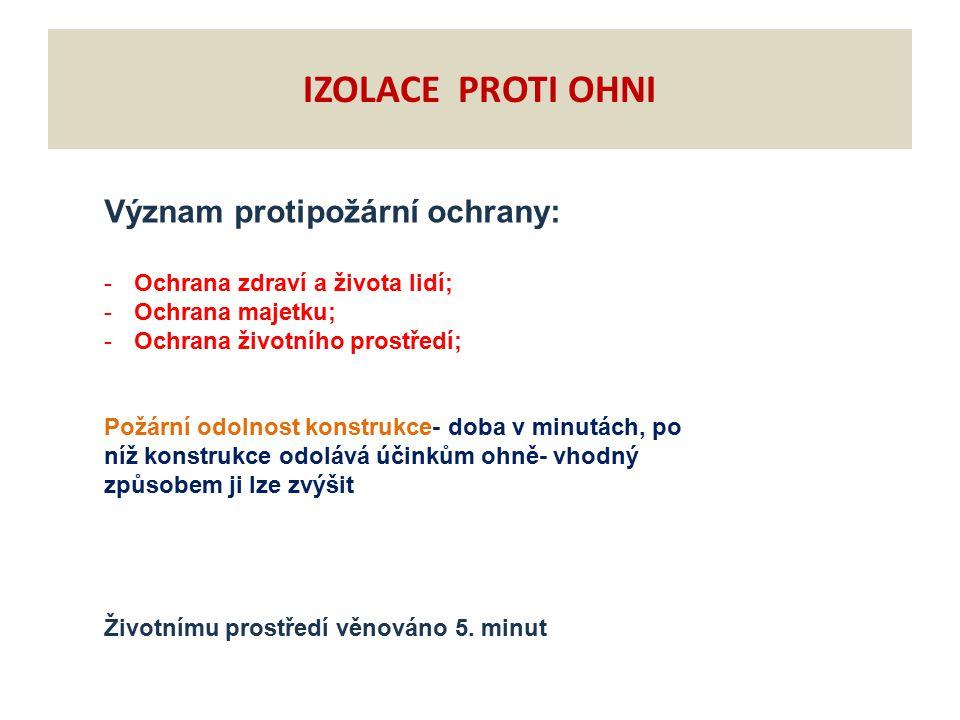 IZOLACE PROTI OHNI Životnímu prostředí věnováno 5. minut Význam protipožární ochrany: -Ochrana zdraví a života lidí; -Ochrana majetku; -Ochrana životn