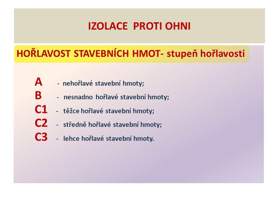 HOŘLAVOST STAVEBNÍCH HMOT- stupeň hořlavosti IZOLACE PROTI OHNI A - nehořlavé stavební hmoty; B - nesnadno hořlavé stavební hmoty; C1 - těžce hořlavé