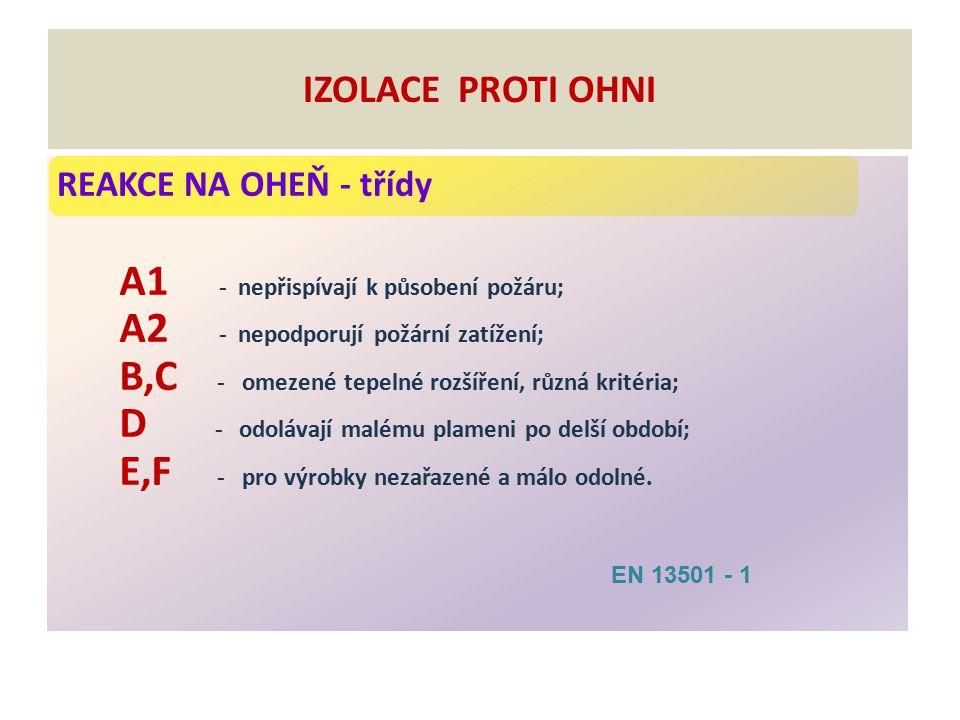 REAKCE NA OHEŇ - třídy IZOLACE PROTI OHNI A1 - nepřispívají k působení požáru; A2 - nepodporují požární zatížení; B,C - omezené tepelné rozšíření, růz