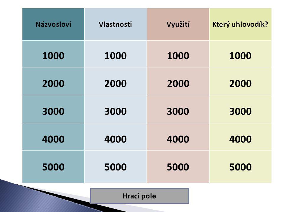 1000 2000 3000 4000 5000 Hrací pole NázvoslovíVlastnostiVyužitíKterý uhlovodík?