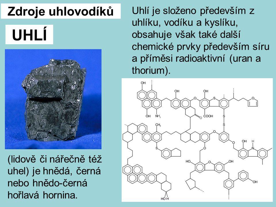 Zdroje uhlovodíků UHLÍ (lidově či nářečně též uhel) je hnědá, černá nebo hnědo-černá hořlavá hornina.