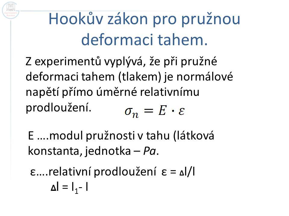 Hookův zákon pro pružnou deformaci tahem. Z experimentů vyplývá, že při pružné deformaci tahem (tlakem) je normálové napětí přímo úměrné relativnímu p
