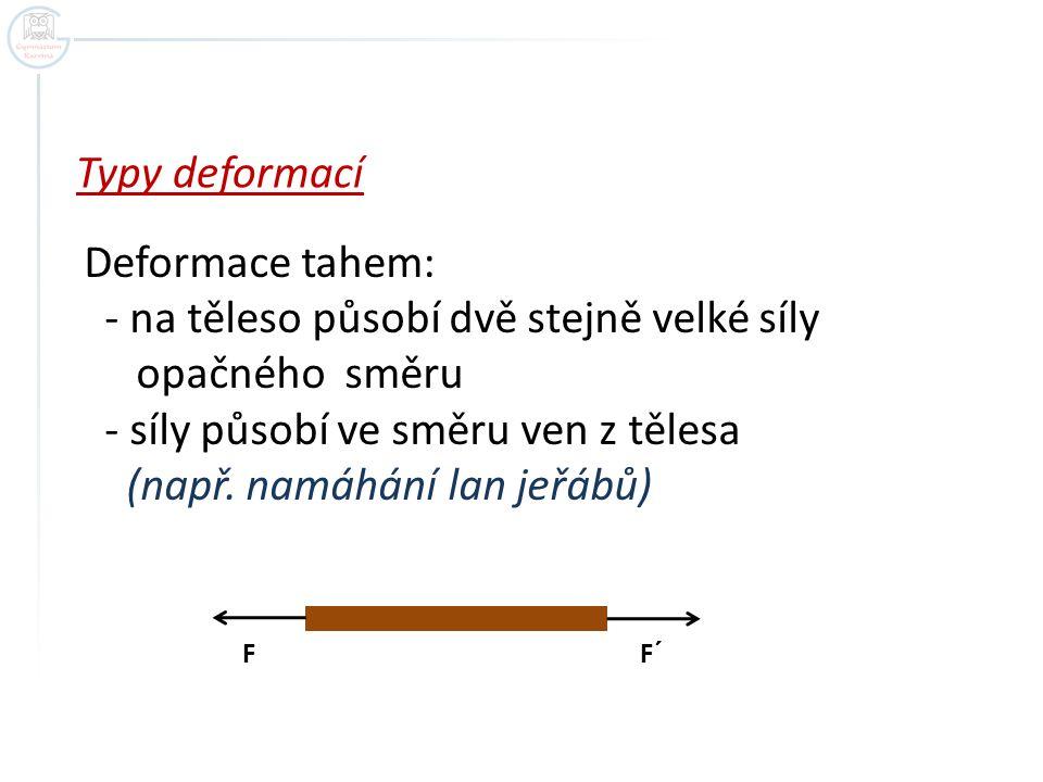 Typy deformací Deformace tahem: - na těleso působí dvě stejně velké síly opačného směru - síly působí ve směru ven z tělesa (např. namáhání lan jeřábů