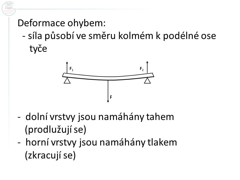 Deformace ohybem: - síla působí ve směru kolmém k podélné ose tyče F F 1 F 2 - dolní vrstvy jsou namáhány tahem (prodlužují se) - horní vrstvy jsou na