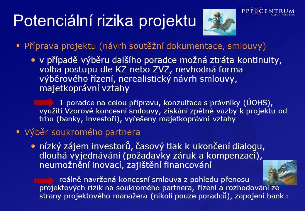 3 Potenciální rizika projektu  Příprava projektu (návrh soutěžní dokumentace, smlouvy) v případě výběru dalšího poradce možná ztráta kontinuity, volb