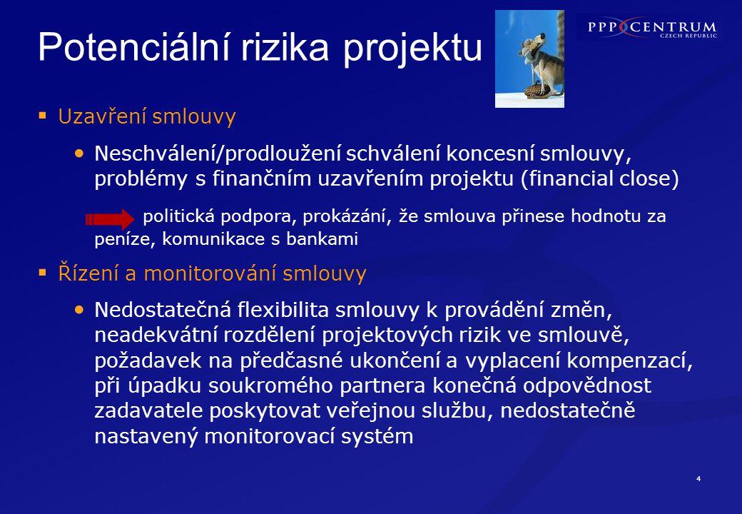 4 Potenciální rizika projektu  Uzavření smlouvy Neschválení/prodloužení schválení koncesní smlouvy, problémy s finančním uzavřením projektu (financia
