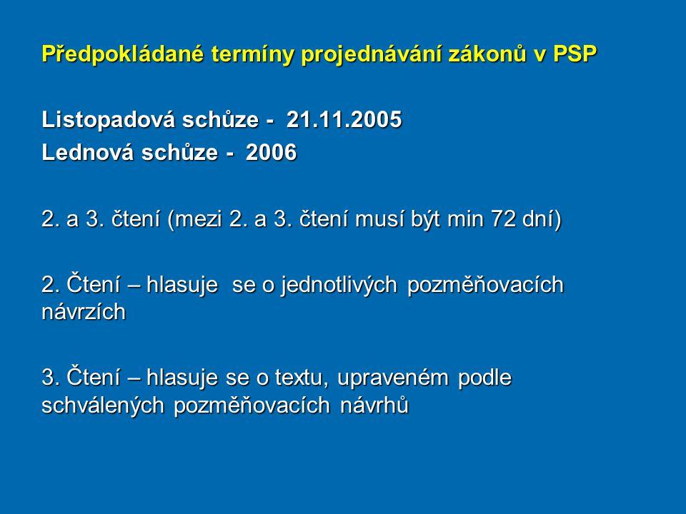 Předpokládané termíny projednávání zákonů v PSP Listopadová schůze - 21.11.2005 Lednová schůze - 2006 2. a 3. čtení (mezi 2. a 3. čtení musí být min 7