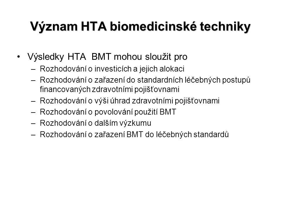 Význam HTA biomedicinské techniky Výsledky HTA BMT mohou sloužit pro –Rozhodování o investicích a jejich alokaci –Rozhodování o zařazení do standardní