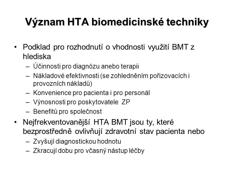 Význam HTA biomedicinské techniky Podklad pro rozhodnutí o vhodnosti využití BMT z hlediska –Účinnosti pro diagnózu anebo terapii –Nákladové efektivno