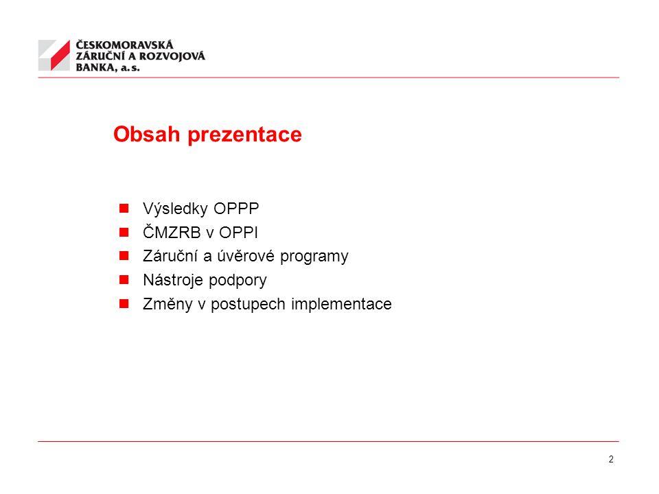 2 Obsah prezentace Výsledky OPPP ČMZRB v OPPI Záruční a úvěrové programy Nástroje podpory Změny v postupech implementace