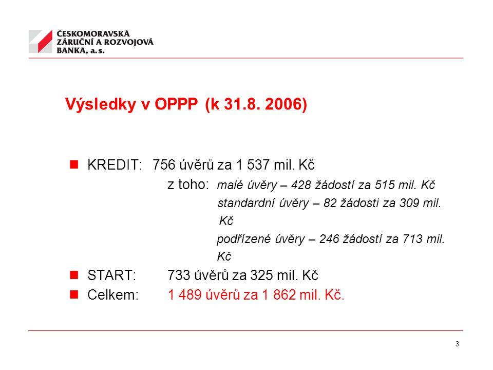 3 Výsledky v OPPP (k 31.8. 2006) KREDIT: 756 úvěrů za 1 537 mil.