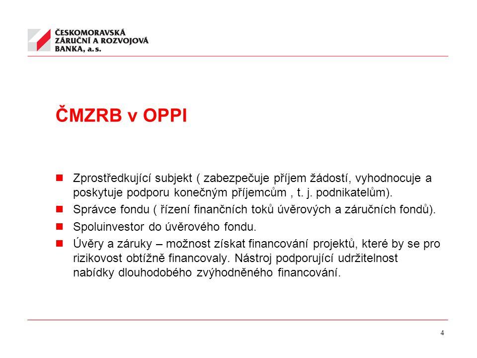 4 ČMZRB v OPPI Zprostředkující subjekt ( zabezpečuje příjem žádostí, vyhodnocuje a poskytuje podporu konečným příjemcům, t.