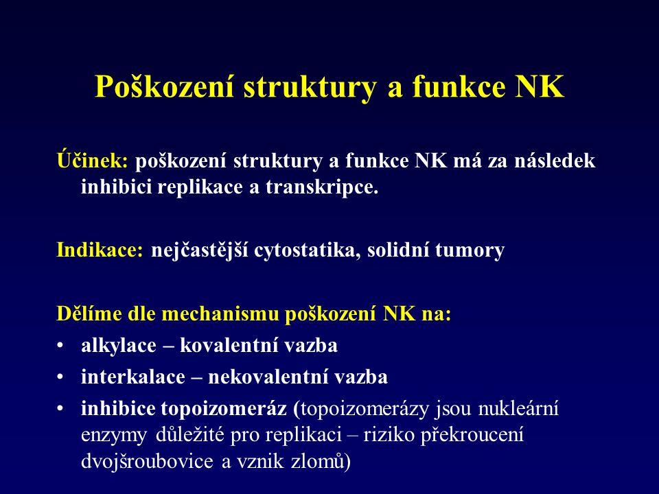 Poškození struktury a funkce NK Účinek: poškození struktury a funkce NK má za následek inhibici replikace a transkripce. Indikace: nejčastější cytosta