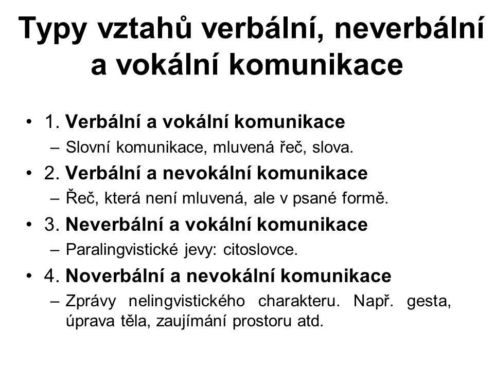 Typy vztahů verbální, neverbální a vokální komunikace 1.