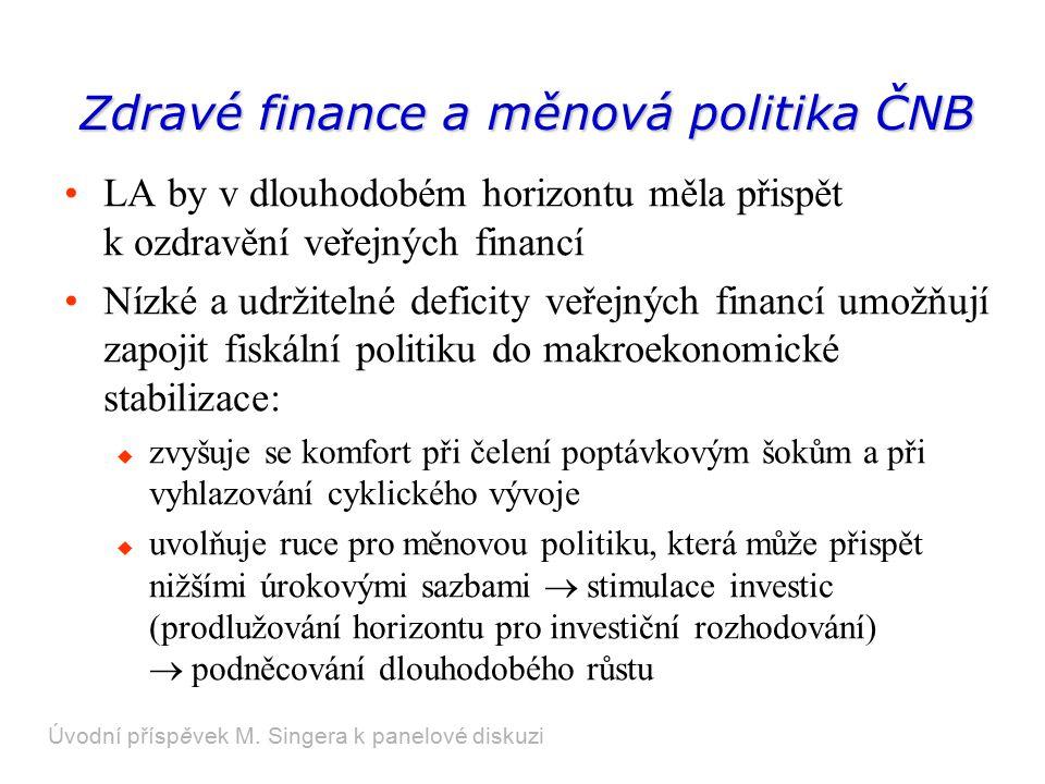 Zdravé finance a měnová politika ČNB LA by v dlouhodobém horizontu měla přispět k ozdravění veřejných financí Nízké a udržitelné deficity veřejných financí umožňují zapojit fiskální politiku do makroekonomické stabilizace:  zvyšuje se komfort při čelení poptávkovým šokům a při vyhlazování cyklického vývoje  uvolňuje ruce pro měnovou politiku, která může přispět nižšími úrokovými sazbami  stimulace investic (prodlužování horizontu pro investiční rozhodování)  podněcování dlouhodobého růstu Úvodní příspěvek M.
