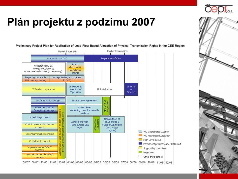 Plán projektu z podzimu 2007