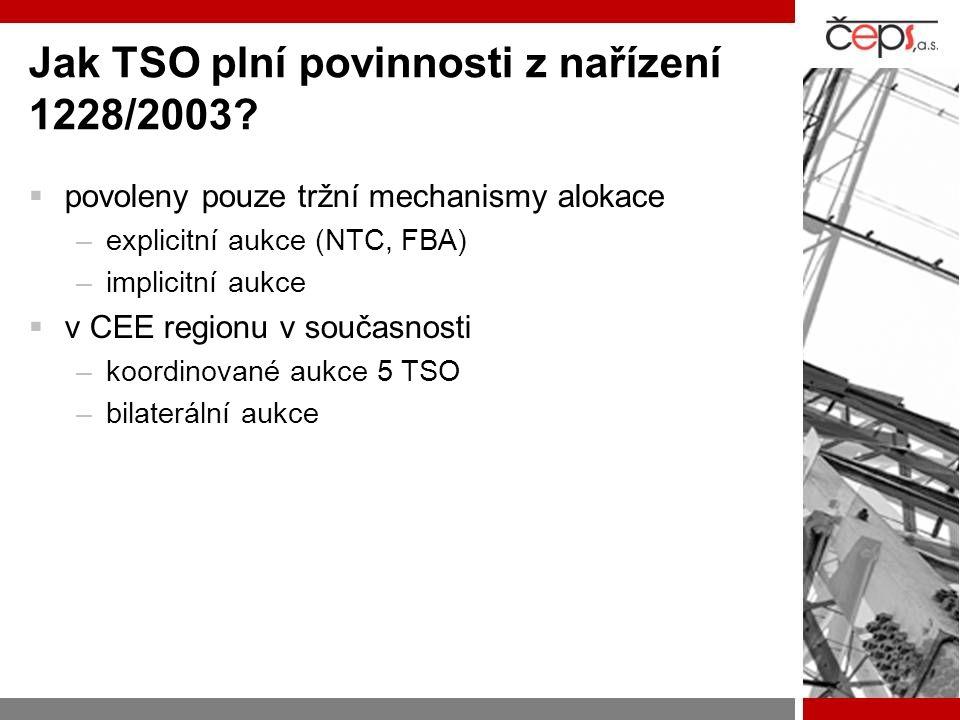 Jak TSO plní povinnosti z nařízení 1228/2003.