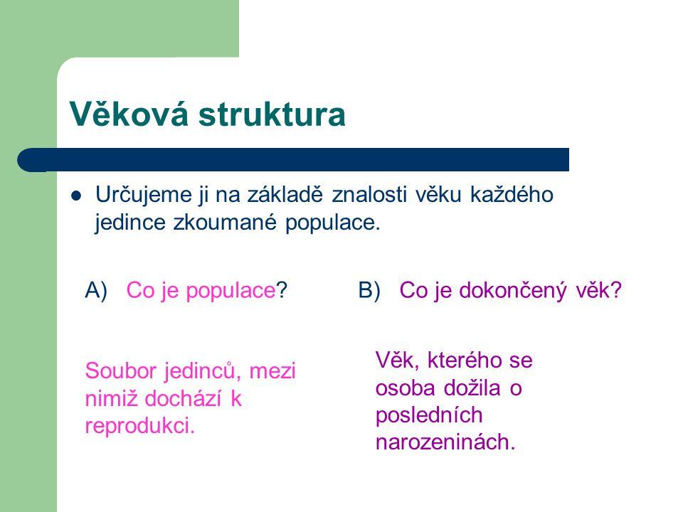 Věková struktura Určujeme ji na základě znalosti věku každého jedince zkoumané populace. A) Co je populace?B) Co je dokončený věk? Soubor jedinců, mez
