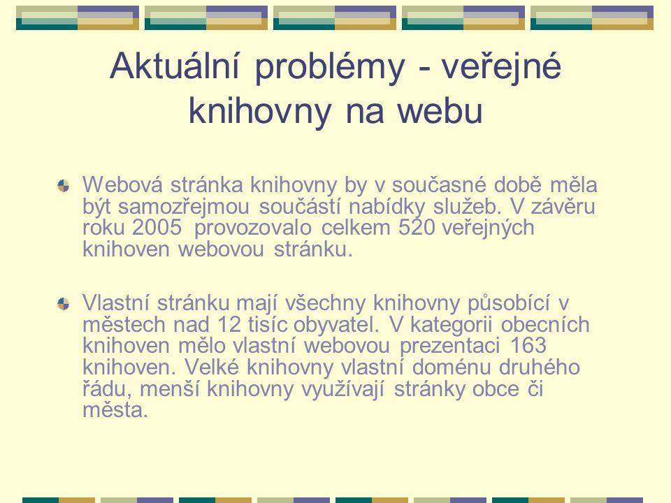 Aktuální problémy - veřejné knihovny na webu Webová stránka knihovny by v současné době měla být samozřejmou součástí nabídky služeb. V závěru roku 20