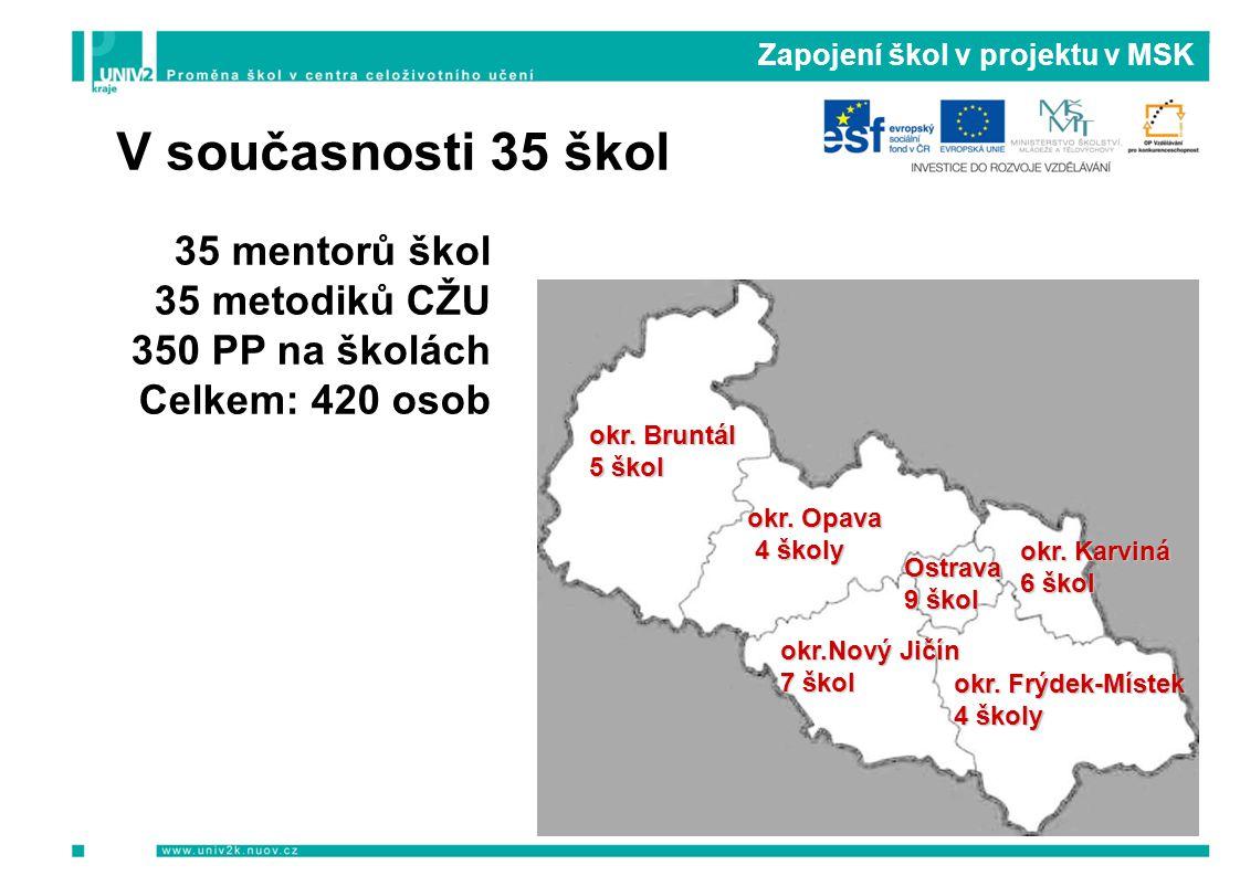 Zapojení škol v projektu v MSK V současnosti 35 škol 35 mentorů škol 35 metodiků CŽU 350 PP na školách Celkem: 420 osob okr.