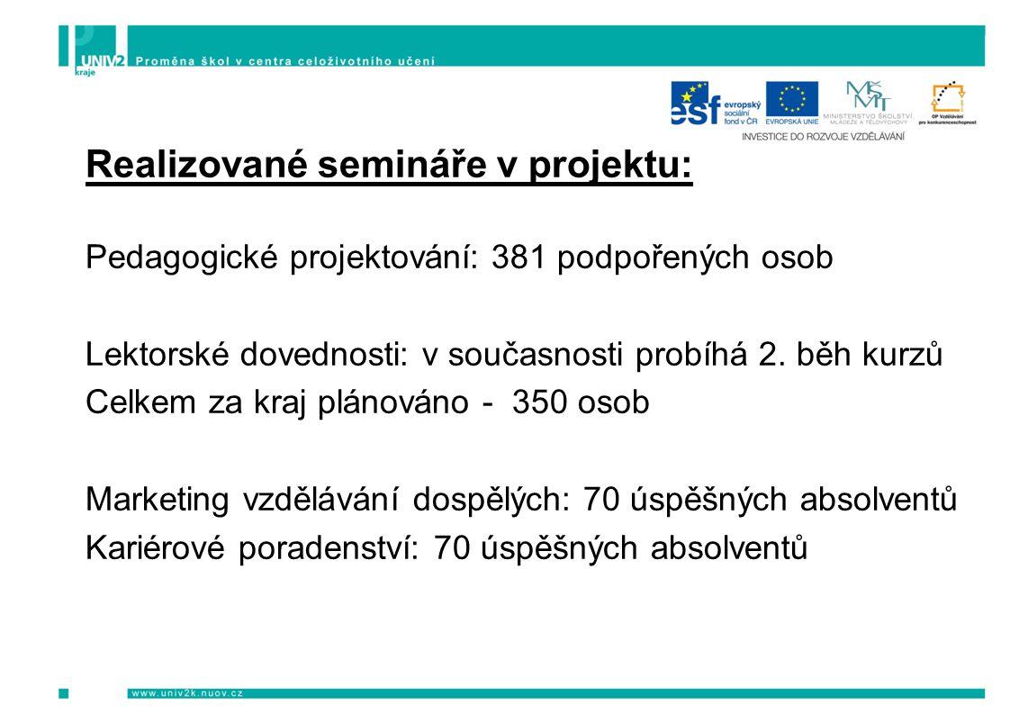 Realizované semináře v projektu: Pedagogické projektování: 381 podpořených osob Lektorské dovednosti: v současnosti probíhá 2. běh kurzů Celkem za kra