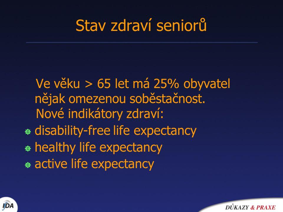 Stav zdraví seniorů Ve věku > 65 let má 25% obyvatel nějak omezenou soběstačnost. Nové indikátory zdraví: ] disability-free life expectancy ] healthy