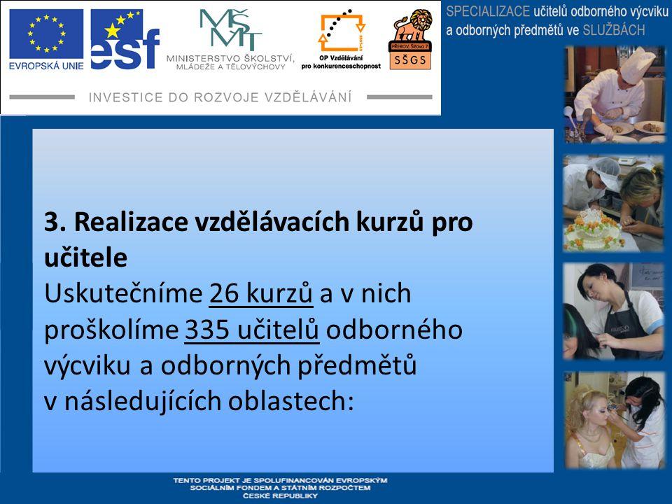 3. Realizace vzdělávacích kurzů pro učitele Uskutečníme 26 kurzů a v nich proškolíme 335 učitelů odborného výcviku a odborných předmětů v následujícíc