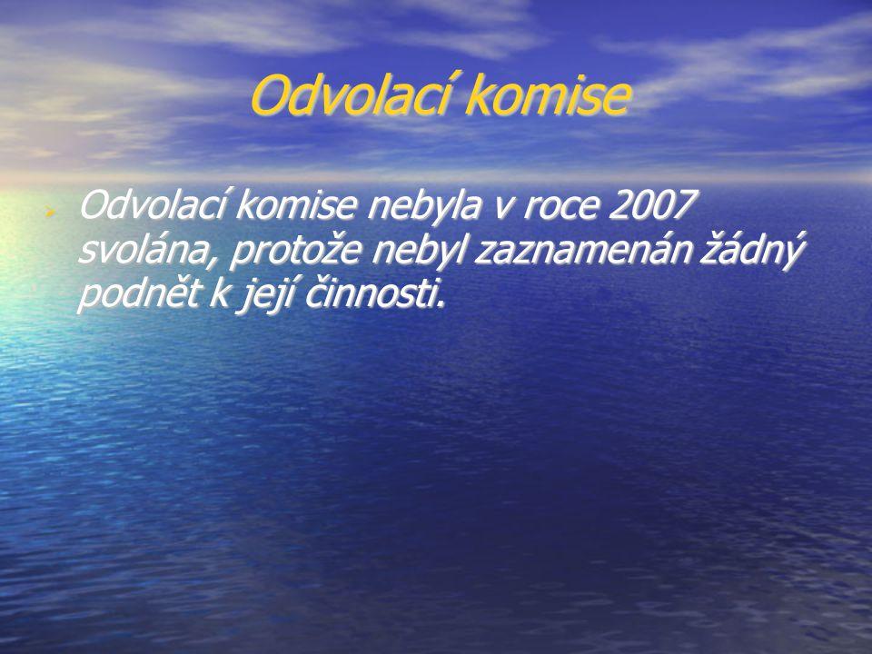 Odvolací komise  Odvolací komise nebyla v roce 2007 svolána, protože nebyl zaznamenán žádný podnět k její činnosti.