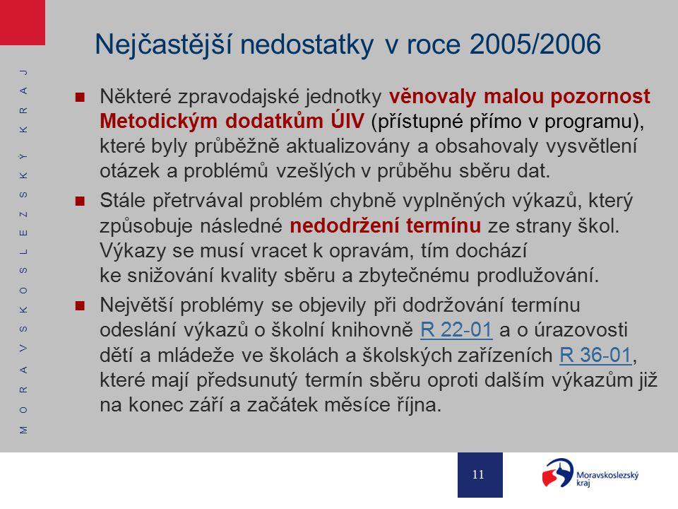M O R A V S K O S L E Z S K Ý K R A J 11 Nejčastější nedostatky v roce 2005/2006 Některé zpravodajské jednotky věnovaly malou pozornost Metodickým dod