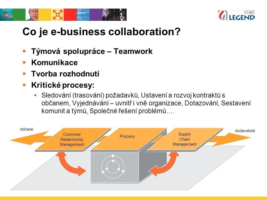 Co je e-business collaboration?  Týmová spolupráce – Teamwork  Komunikace  Tvorba rozhodnutí  Kritické procesy: Sledování (trasování) požadavků, U