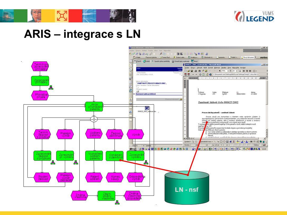 ARIS – integrace s LN LN - nsf