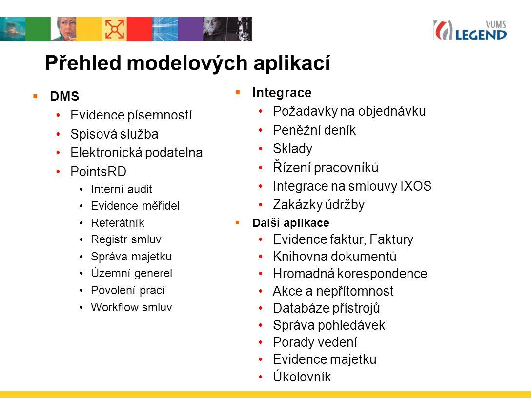Přehled modelových aplikací  DMS Evidence písemností Spisová služba Elektronická podatelna PointsRD Interní audit Evidence měřidel Referátník Registr