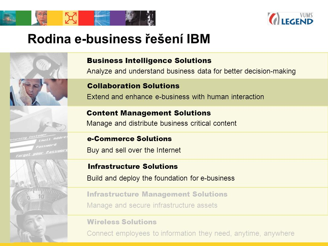 Rodina e-business řešení IBM Content Management Solutions Manage and distribute business critical content e-Commerce Solutions Buy and sell over the I