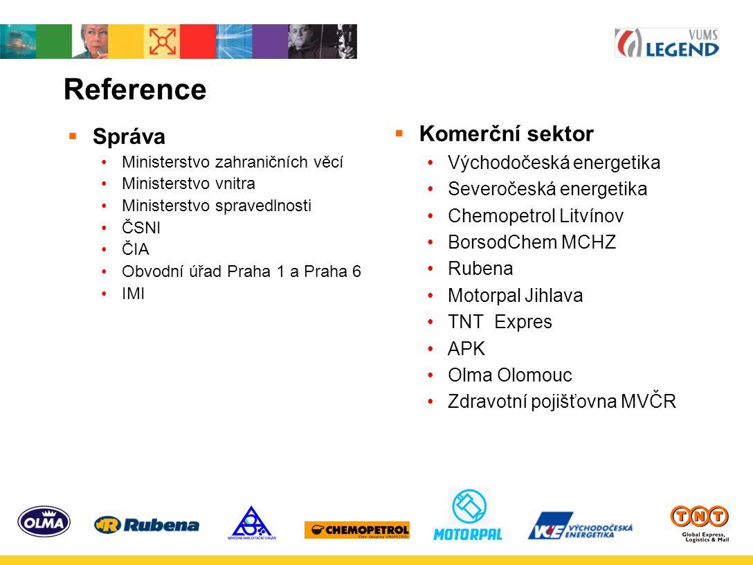 Reference  Komerční sektor Východočeská energetika Severočeská energetika Chemopetrol Litvínov BorsodChem MCHZ Rubena Motorpal Jihlava TNT Expres APK