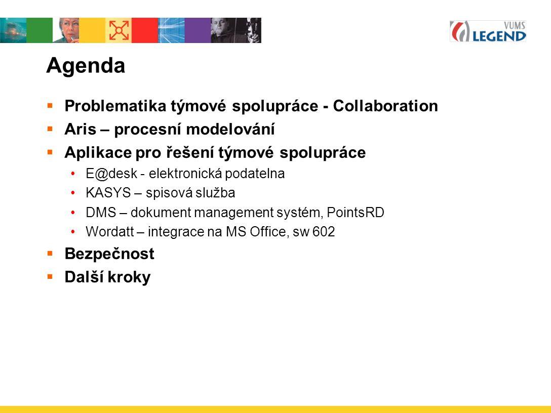 Agenda  Problematika týmové spolupráce - Collaboration  Aris – procesní modelování  Aplikace pro řešení týmové spolupráce E@desk - elektronická pod