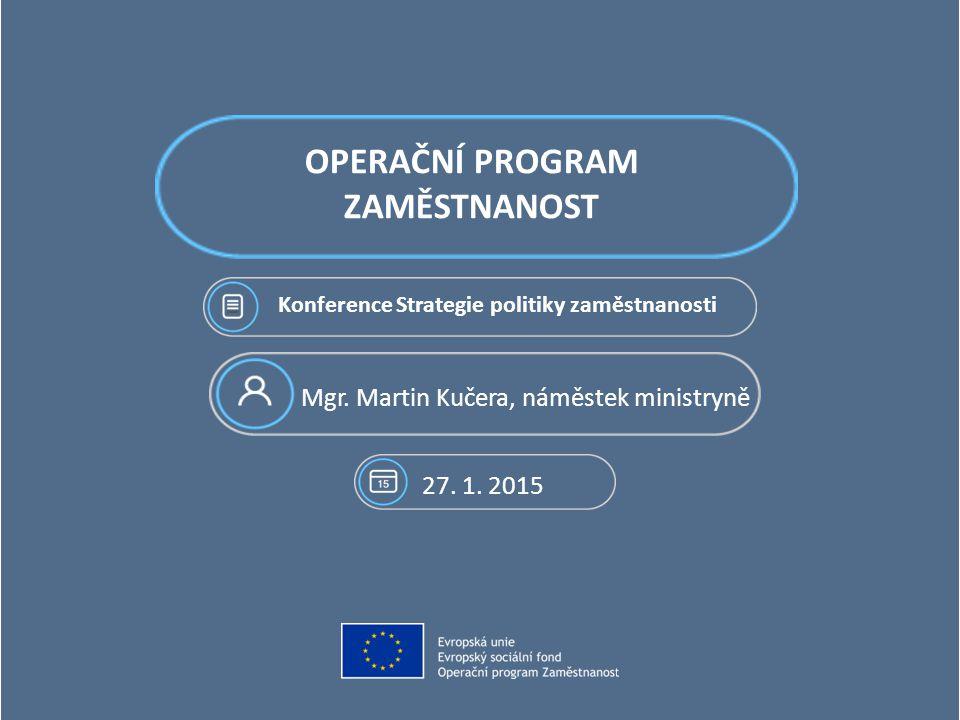 OPERAČNÍ PROGRAM ZAMĚSTNANOST Konference Strategie politiky zaměstnanosti Mgr.