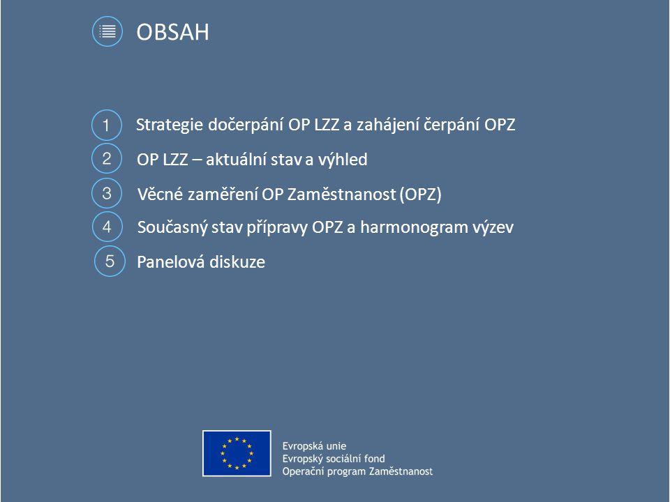 OP LZZ – aktuální stav a výhled Strategie dočerpání OP LZZ a zahájení čerpání OPZ OBSAH Současný stav přípravy OPZ a harmonogram výzev Věcné zaměření OP Zaměstnanost (OPZ) Panelová diskuze