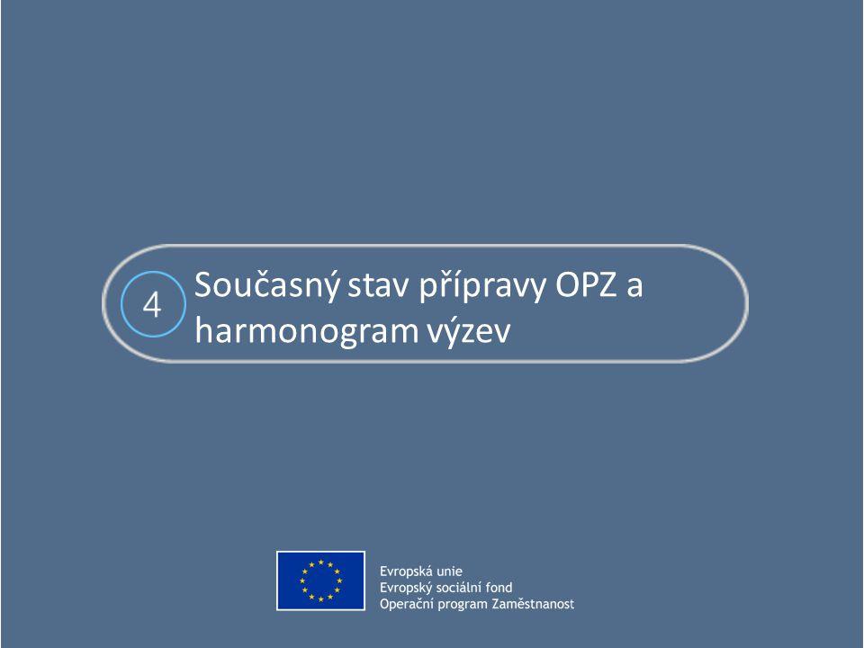 Současný stav přípravy OPZ a harmonogram výzev