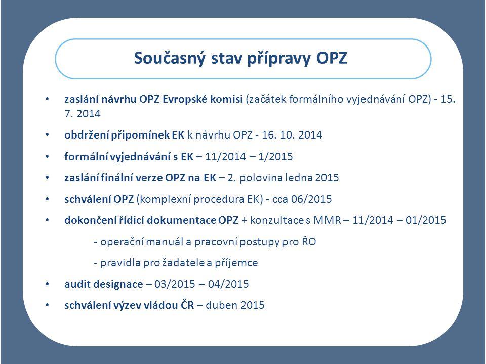 Současný stav přípravy OPZ zaslání návrhu OPZ Evropské komisi (začátek formálního vyjednávání OPZ) - 15.