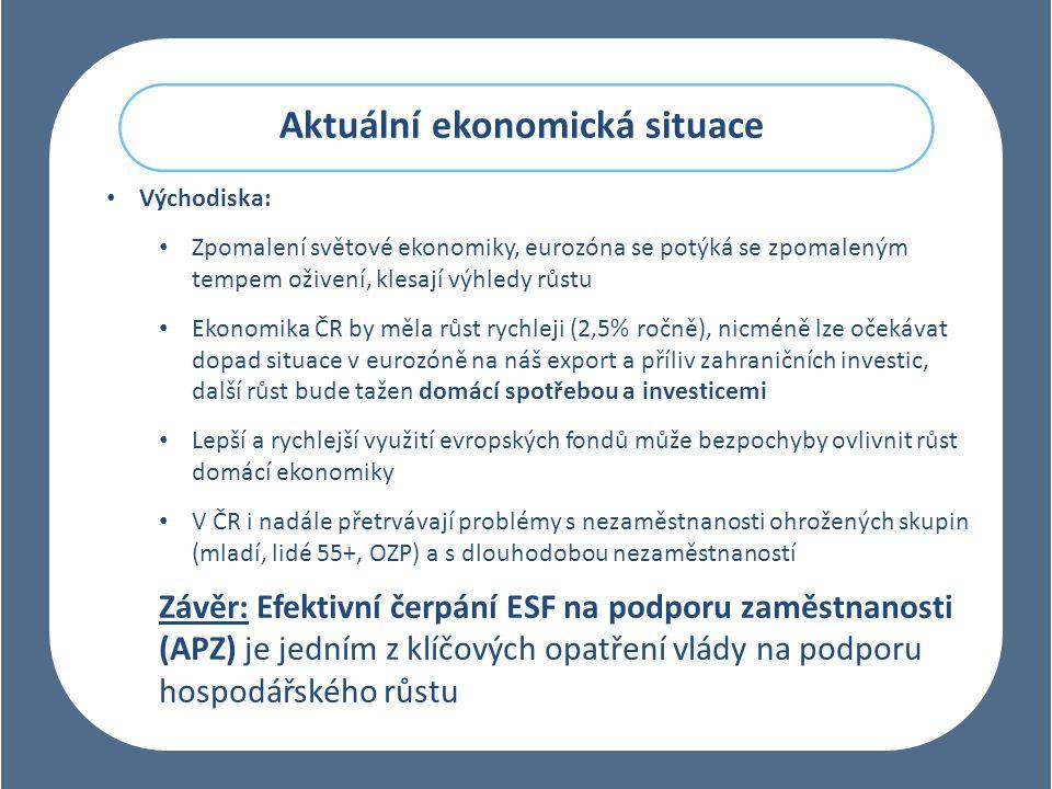 Hlavní připomínky EK k návrhu OPZ (1) 1.požadavek na větší zacílení intervencí OPZ na plnění Specifických doporučení Rady 2014 2.připomínky k nastavení pro-rata mechanismu – podpora intervencí na území celé ČR (méně i více rozvinuté regiony) 3.požadavky na přepracování prioritní osy 4 Efektivní veřejná správa v gesci MV ČR 4.výhrady k plnění předběžných podmínek č.