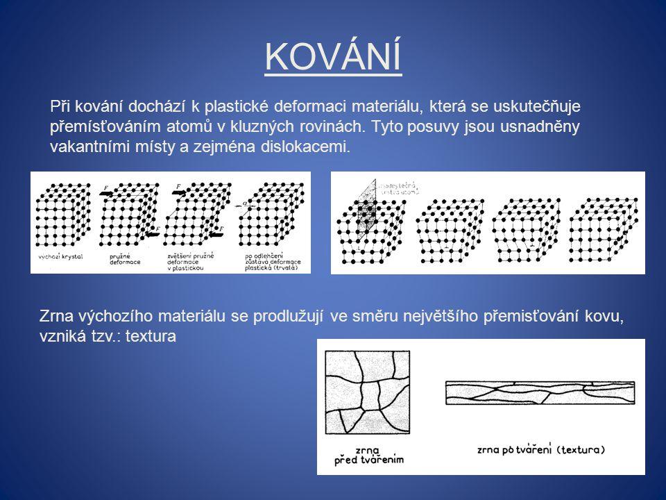 KOVÁNÍ Při kování dochází k plastické deformaci materiálu, která se uskutečňuje přemísťováním atomů v kluzných rovinách.