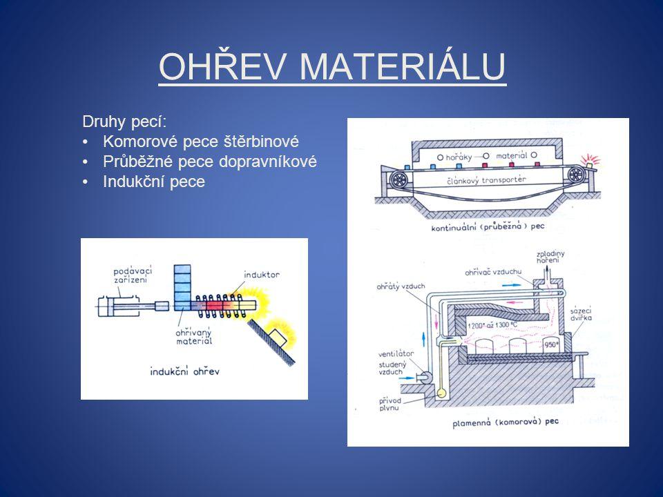 OHŘEV MATERIÁLU Druhy pecí: Komorové pece štěrbinové Průběžné pece dopravníkové Indukční pece