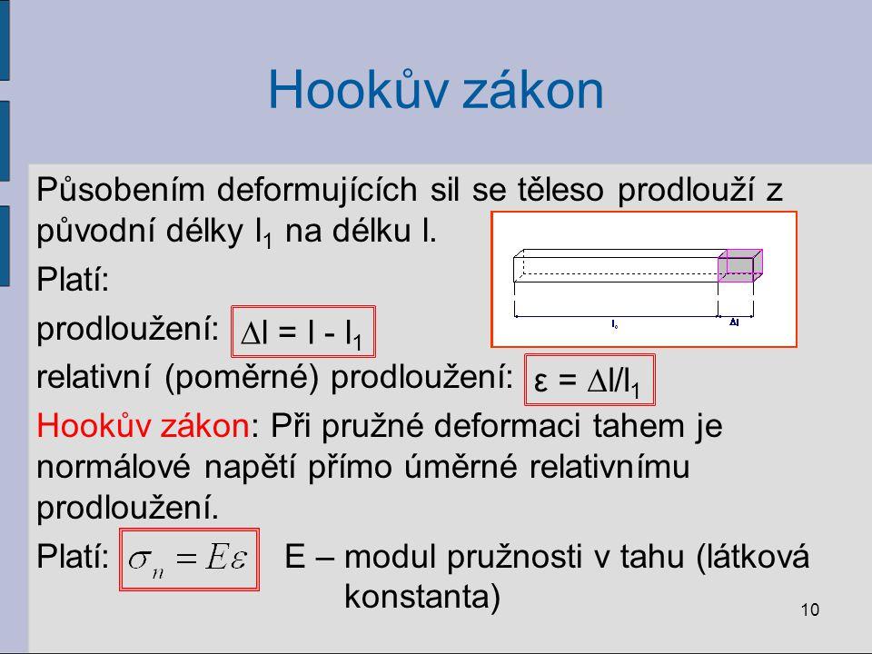 Hookův zákon Působením deformujících sil se těleso prodlouží z původní délky l 1 na délku l. Platí: prodloužení: relativní (poměrné) prodloužení: Hook