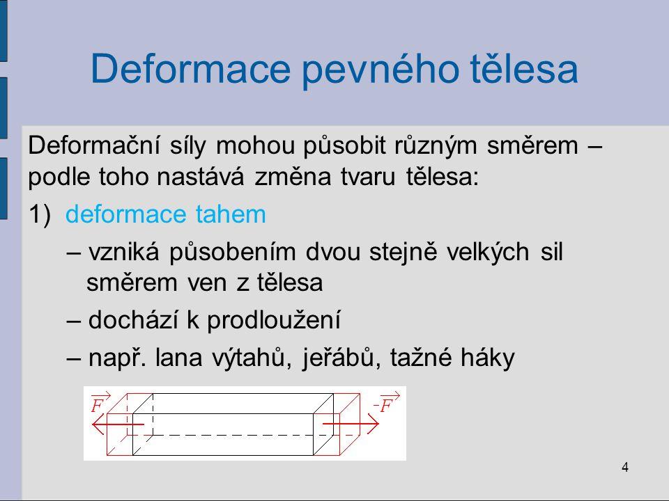 Deformace pevného tělesa Deformační síly mohou působit různým směrem – podle toho nastává změna tvaru tělesa: 1)deformace tahem – vzniká působením dvo