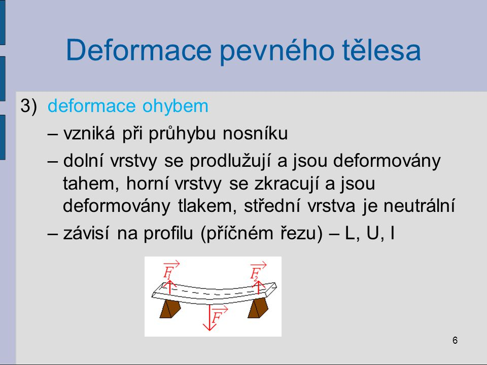 Deformace pevného tělesa 3)deformace ohybem – vzniká při průhybu nosníku – dolní vrstvy se prodlužují a jsou deformovány tahem, horní vrstvy se zkracu